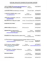 Liste des artisans et commercants